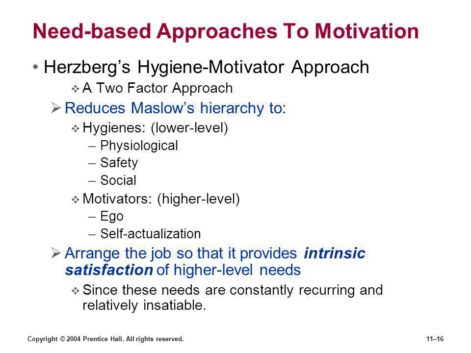 Need-based Approaches To Motivation