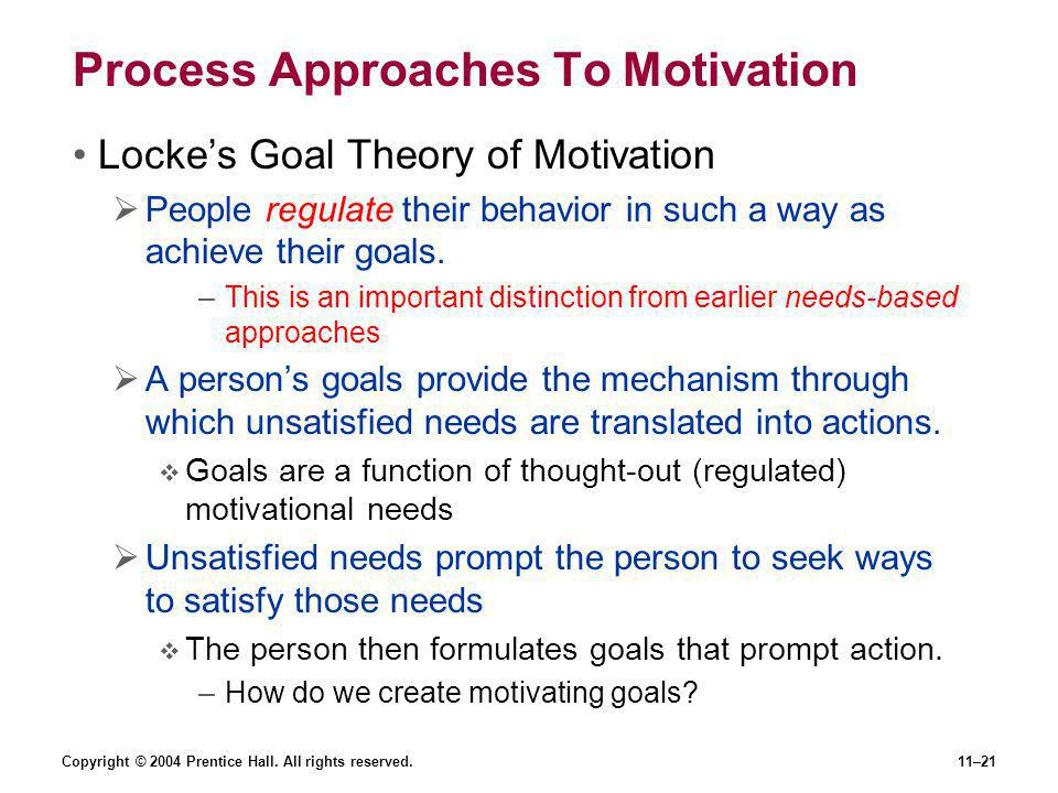 Process Approaches To Motivation