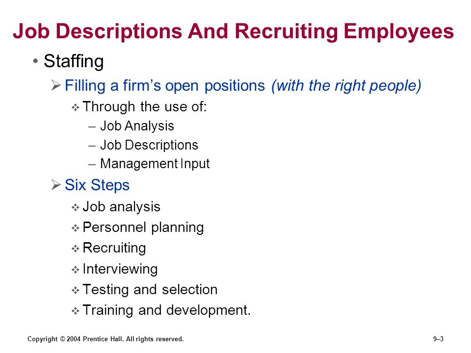 Job Descriptions And Recruiting Employees