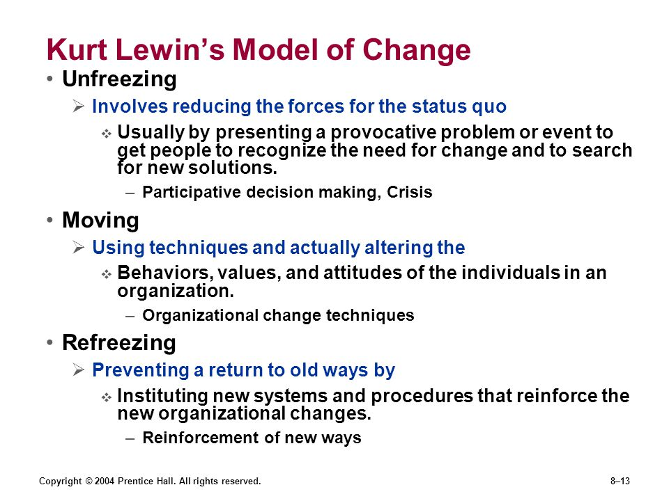 Kurt Lewin's Model of Change