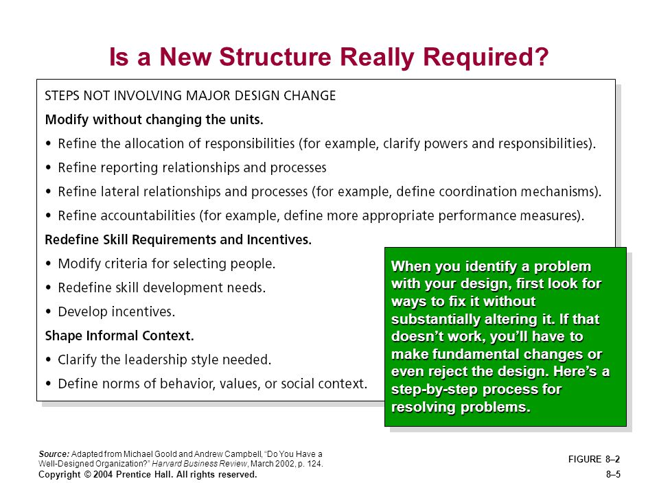 Is a New Structure Really Required