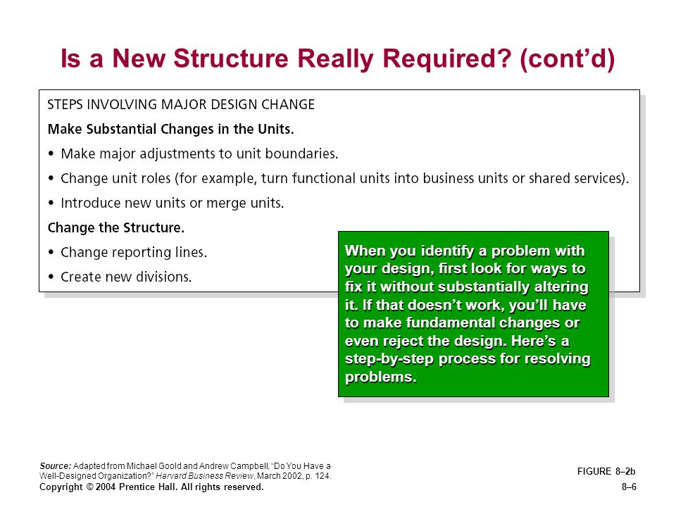 Is a New Structure Really Required (cont'd)
