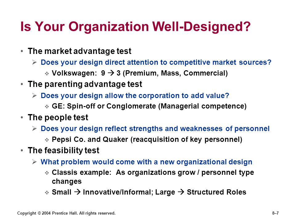 Is Your Organization Well-Designed