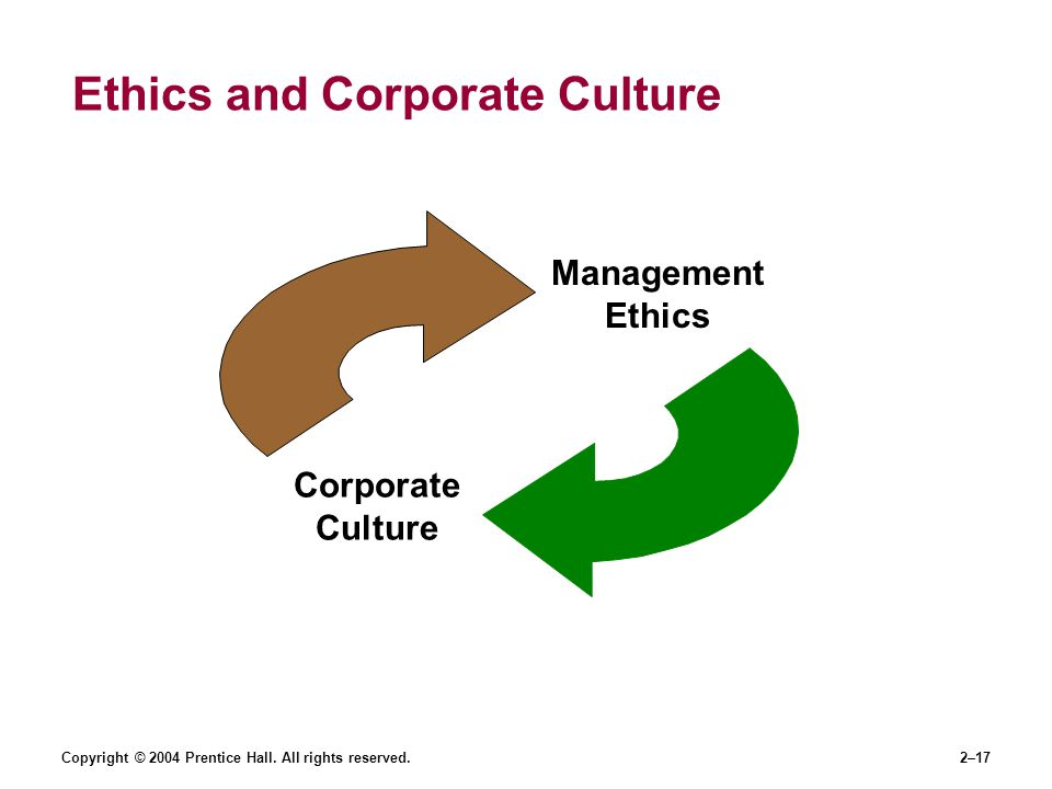 Ethics and Corporate Culture