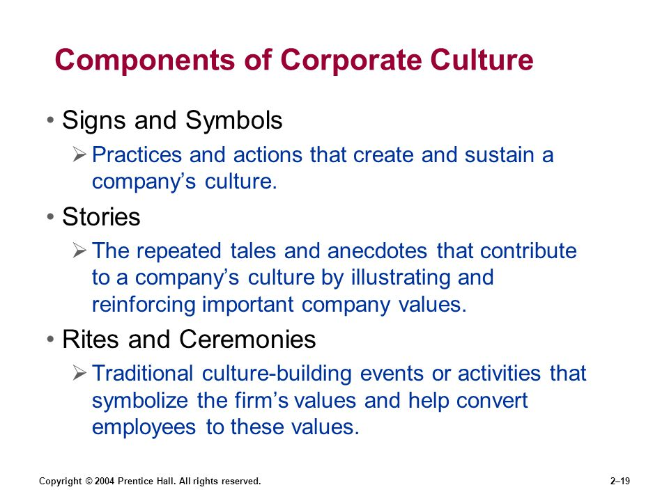 Components of Corporate Culture