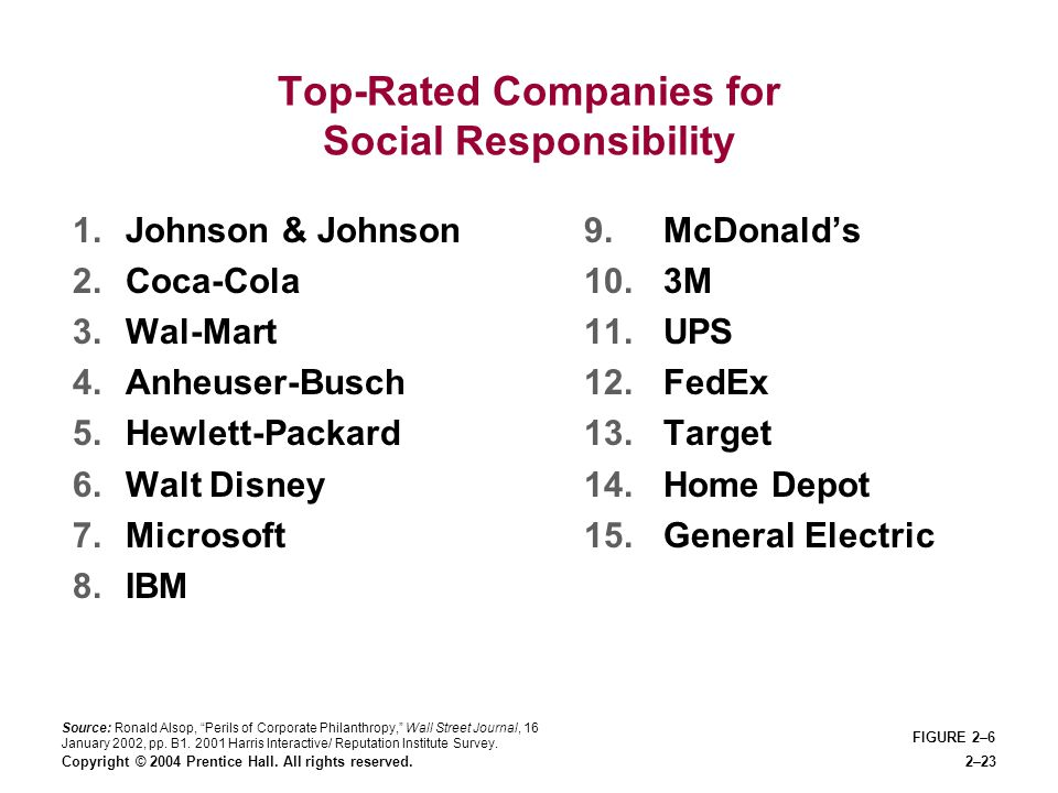 Top-Rated Companies for Social Responsibility