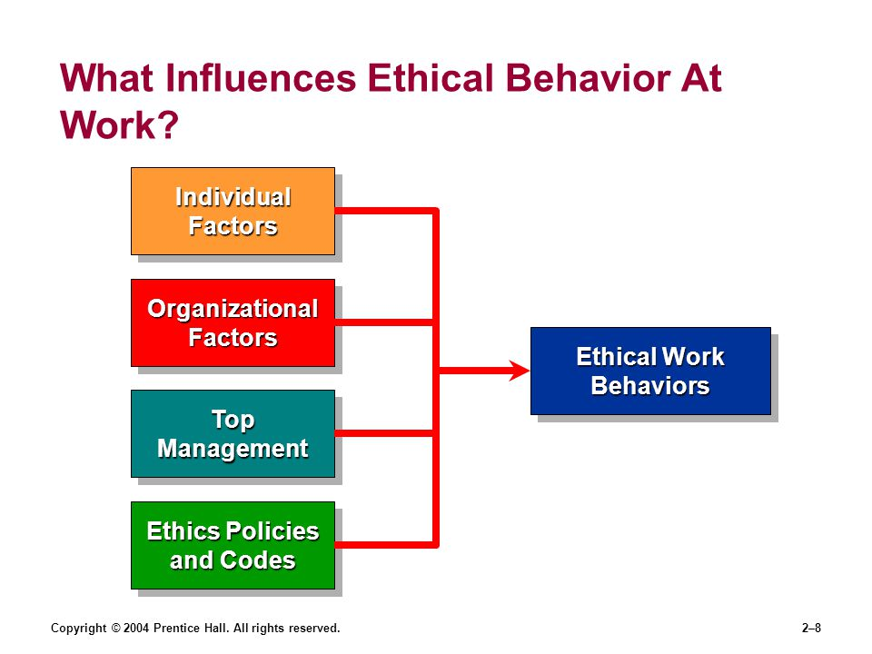 What Influences Ethical Behavior At Work