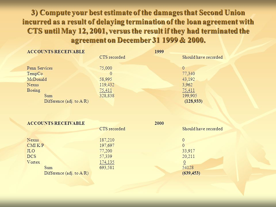 3) Compute your best estimate of the damages that Second Union incurred as a result of delaying termination of the loan agreement with CTS until May 12, 2001, versus the result if they had terminated the agreement on December 31 1999 & 2000.