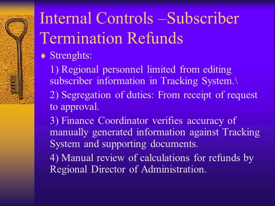 Internal Controls –Subscriber Termination Refunds