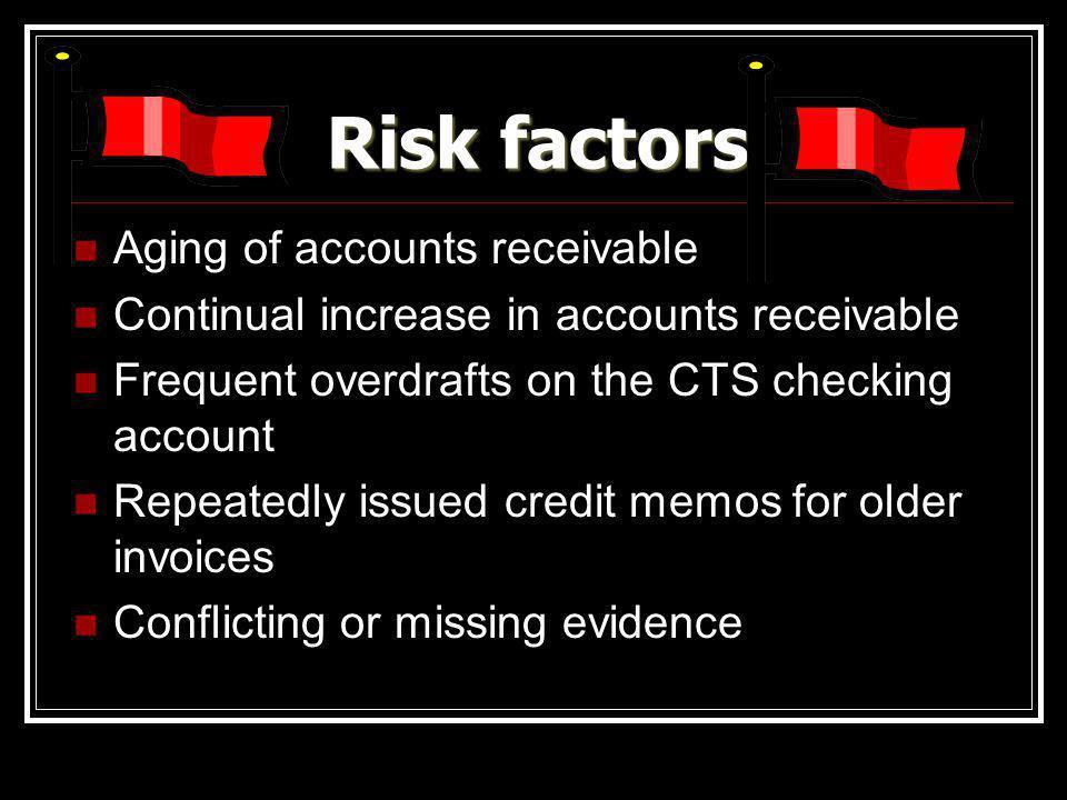 Risk factors Aging of accounts receivable
