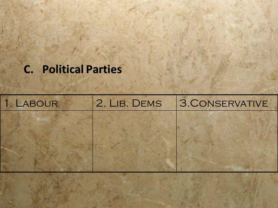 Political Parties 1. Labour 2. Lib. Dems 3.Conservative