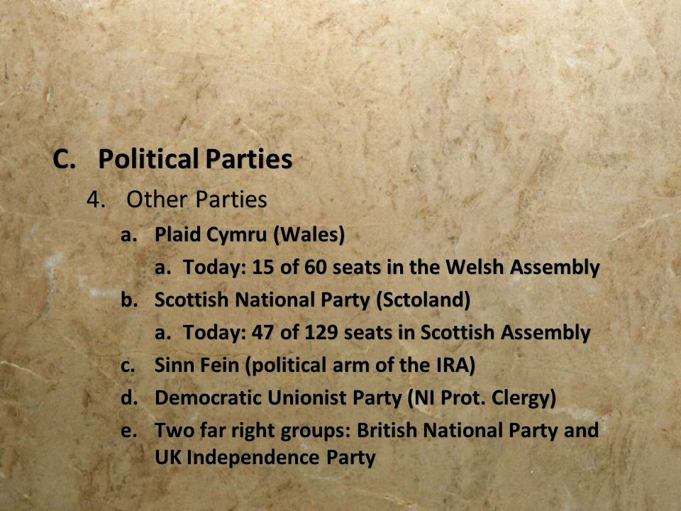 Political Parties Other Parties Plaid Cymru (Wales)