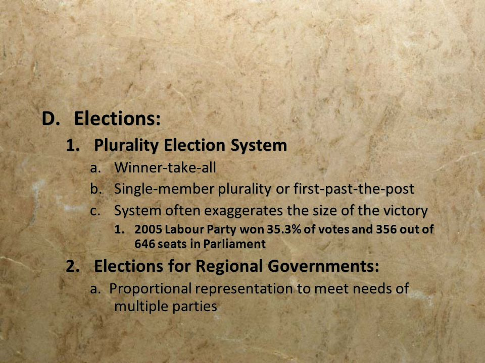 Elections: Plurality Election System