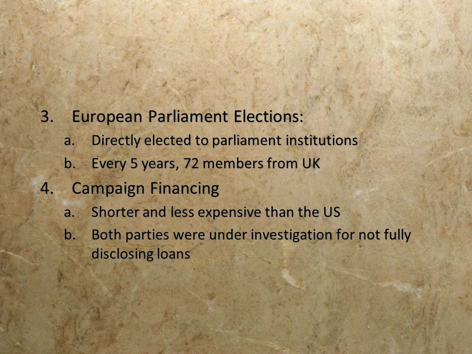 European Parliament Elections: