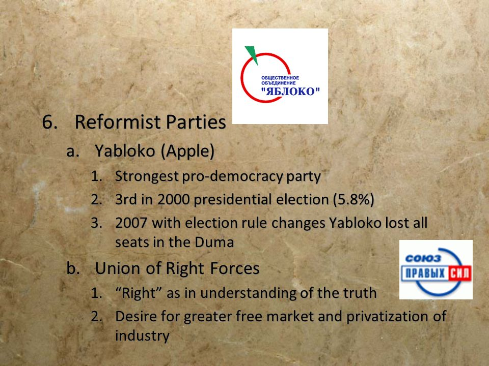 Reformist Parties Yabloko (Apple) Union of Right Forces