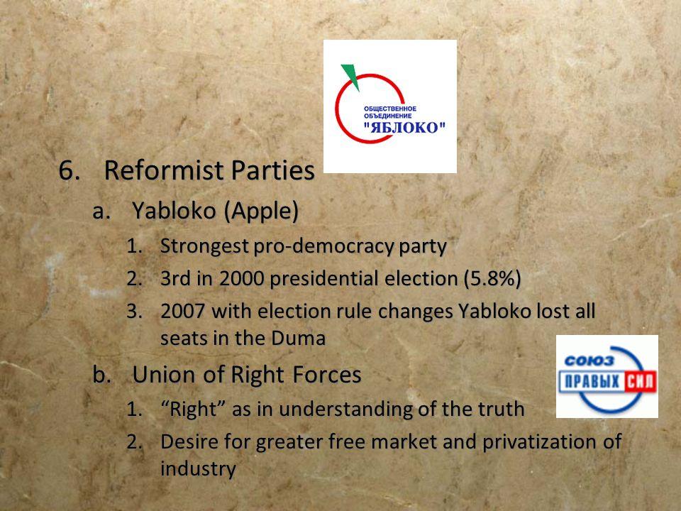Reformist Parties Yabloko (Apple) Union of Right Forces