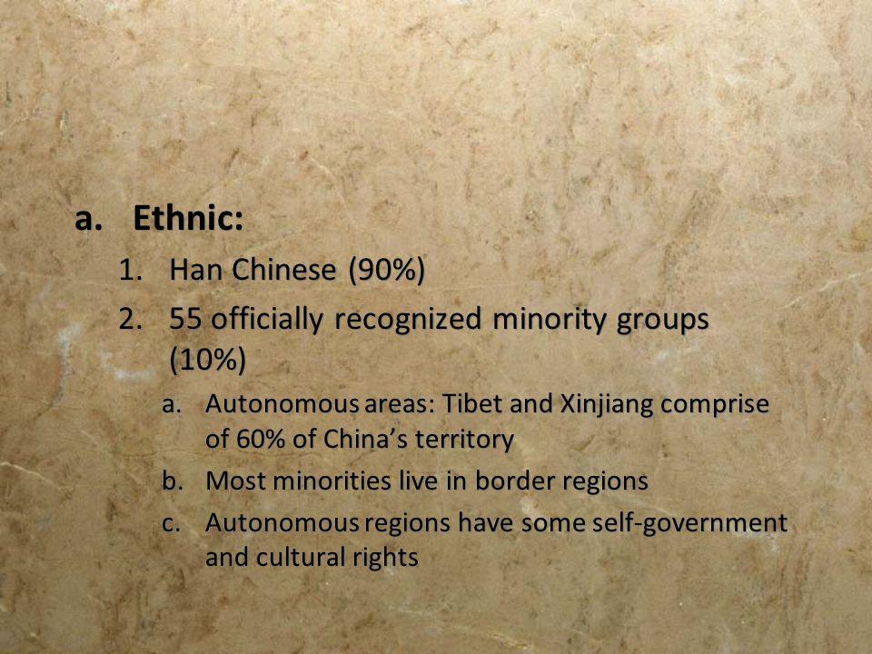Ethnic: Han Chinese (90%)