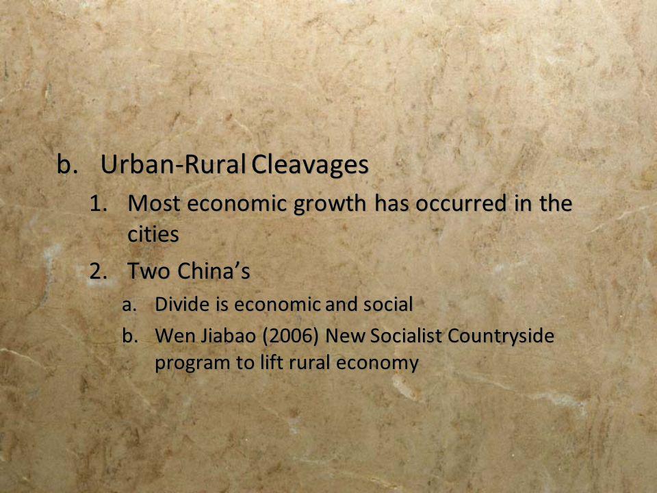 Urban-Rural Cleavages