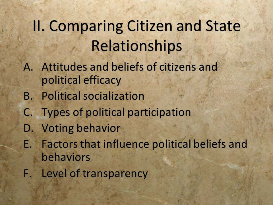 II. Comparing Citizen and State Relationships