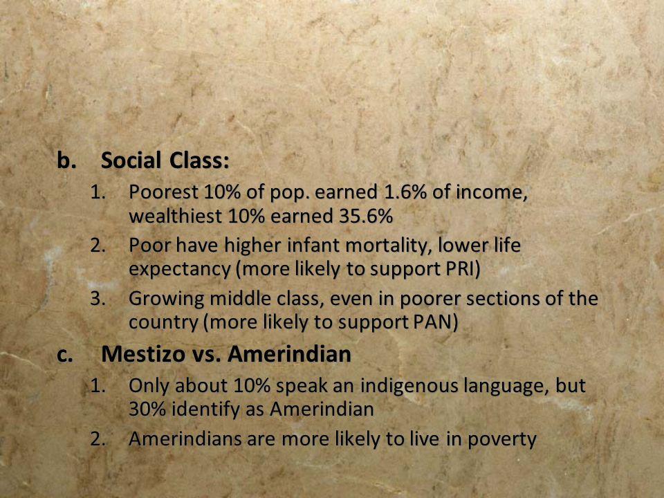 Social Class: Mestizo vs. Amerindian