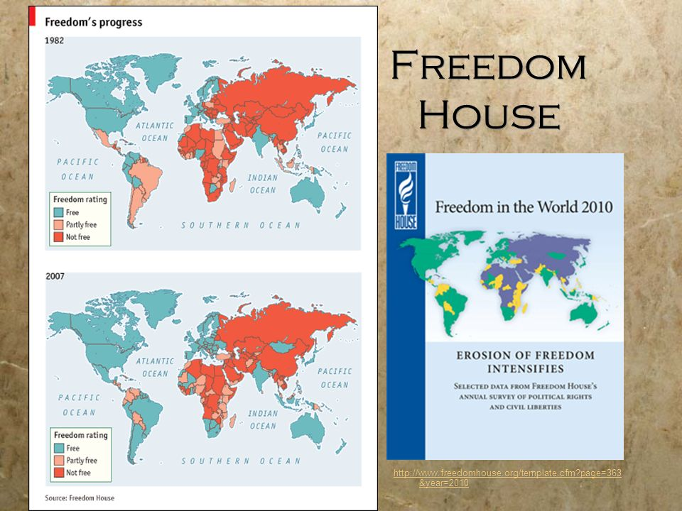 Freedom House http://www.freedomhouse.org/template.cfm page=363&year=2010