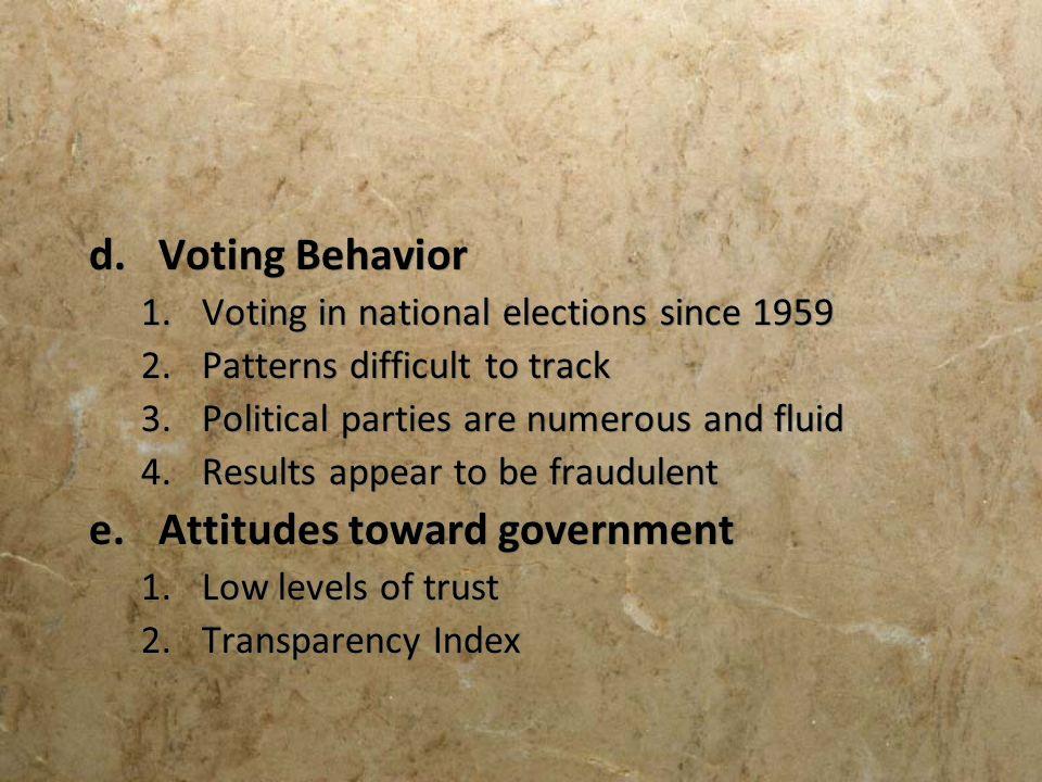 Attitudes toward government