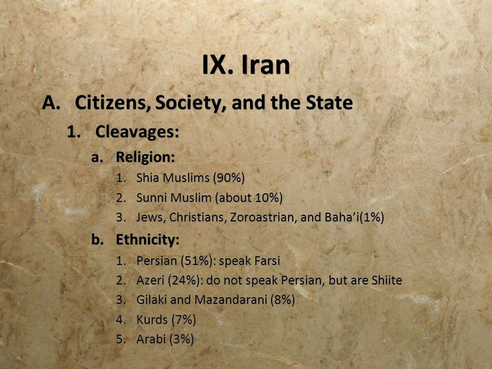 IX. Iran Citizens, Society, and the State Cleavages: Religion: