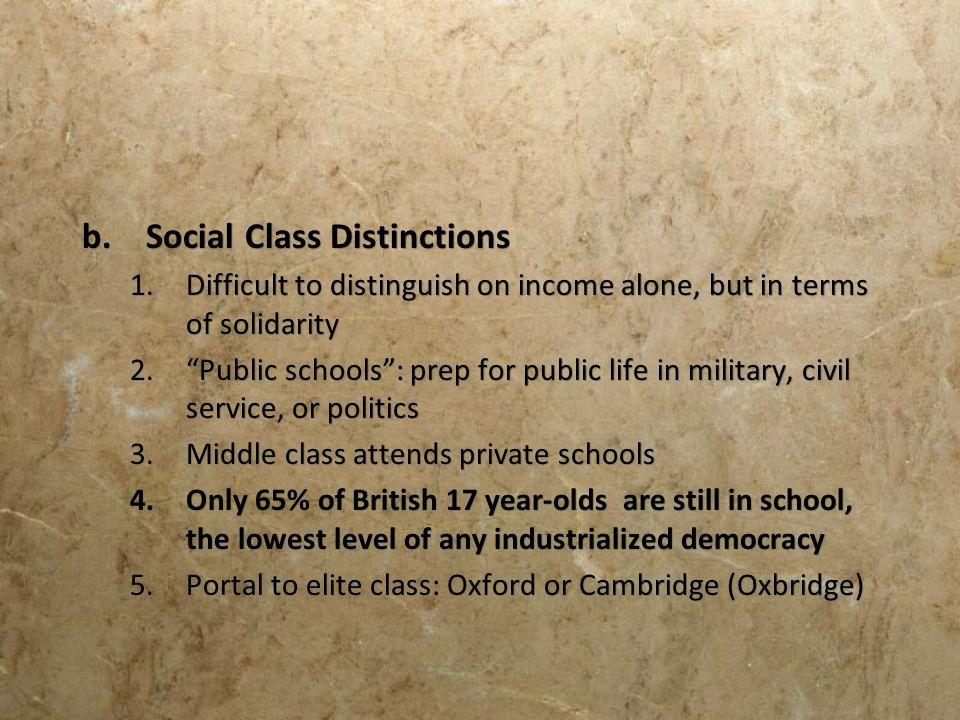 Social Class Distinctions