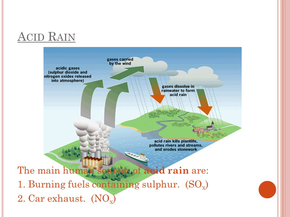 Acid Rain The main human sources of acid rain are: 1.