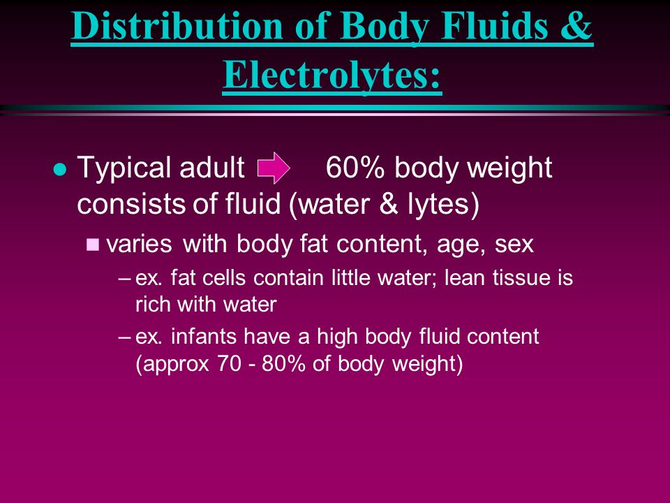 Distribution of Body Fluids & Electrolytes: