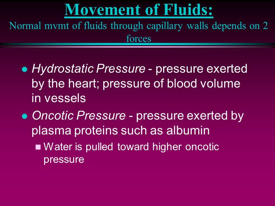 Movement of Fluids: Normal mvmt of fluids through capillary walls depends on 2 forces