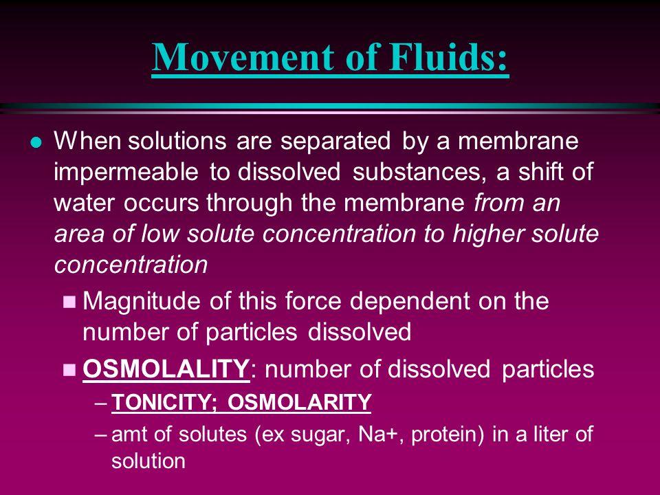 Movement of Fluids: