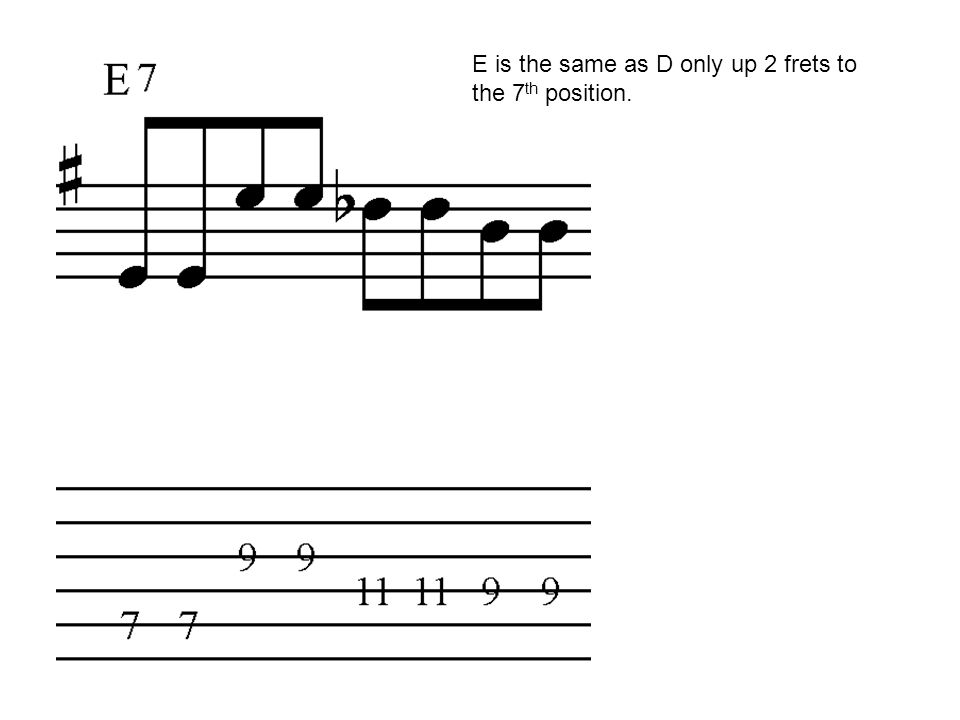 E is the same as D only up 2 frets to the 7th position.