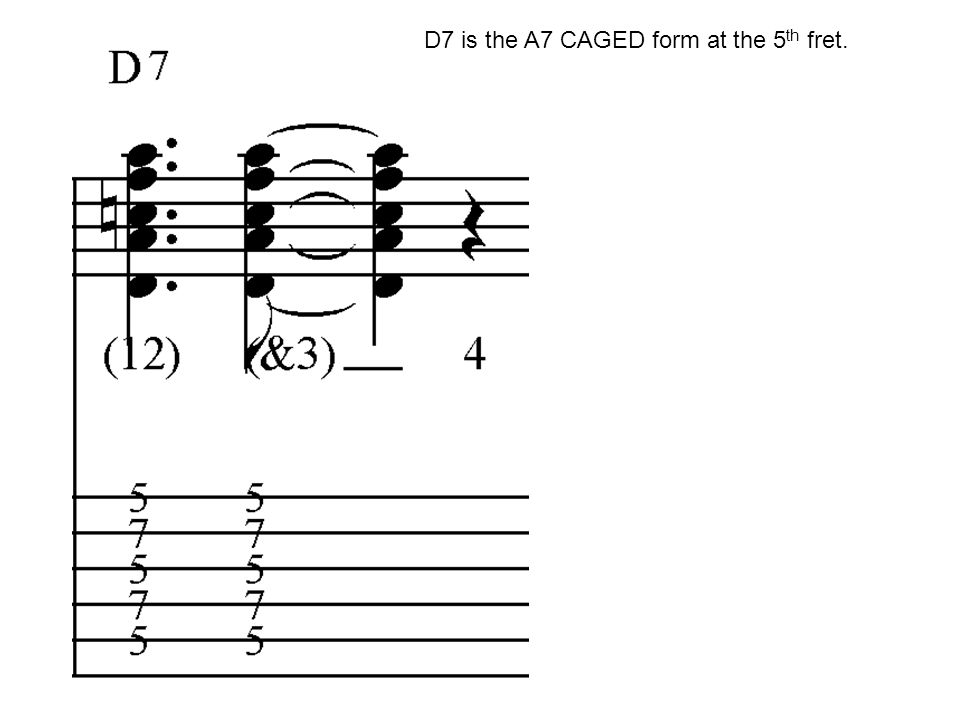 D7 is the A7 CAGED form at the 5th fret.
