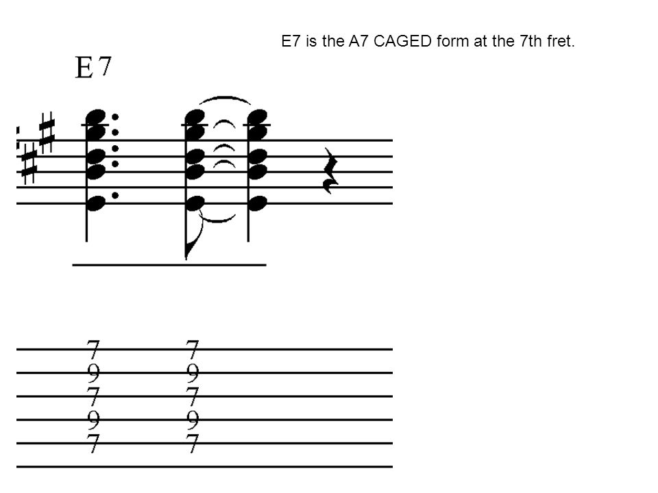 E7 is the A7 CAGED form at the 7th fret.