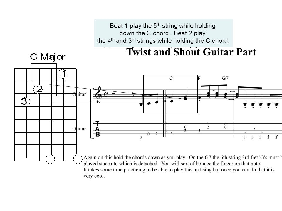 Beat 1 play the 5th string while holding down the C chord. Beat 2 play