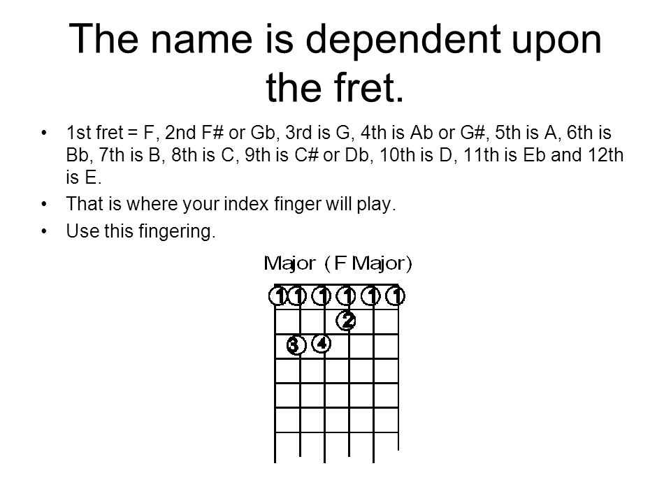 The name is dependent upon the fret.