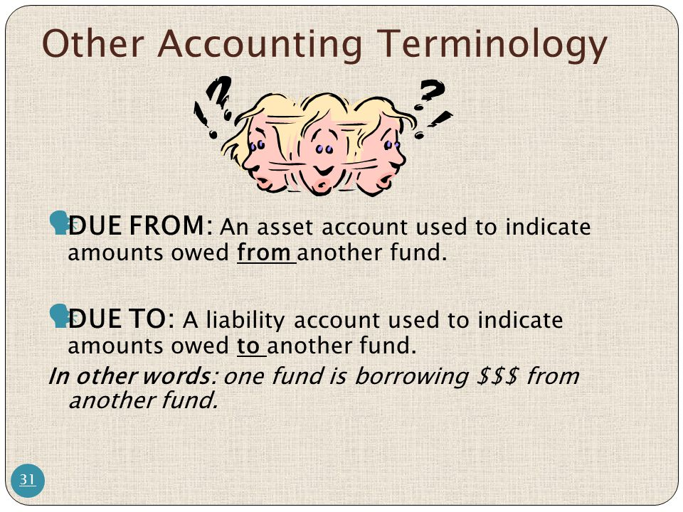 Other Accounting Terminology