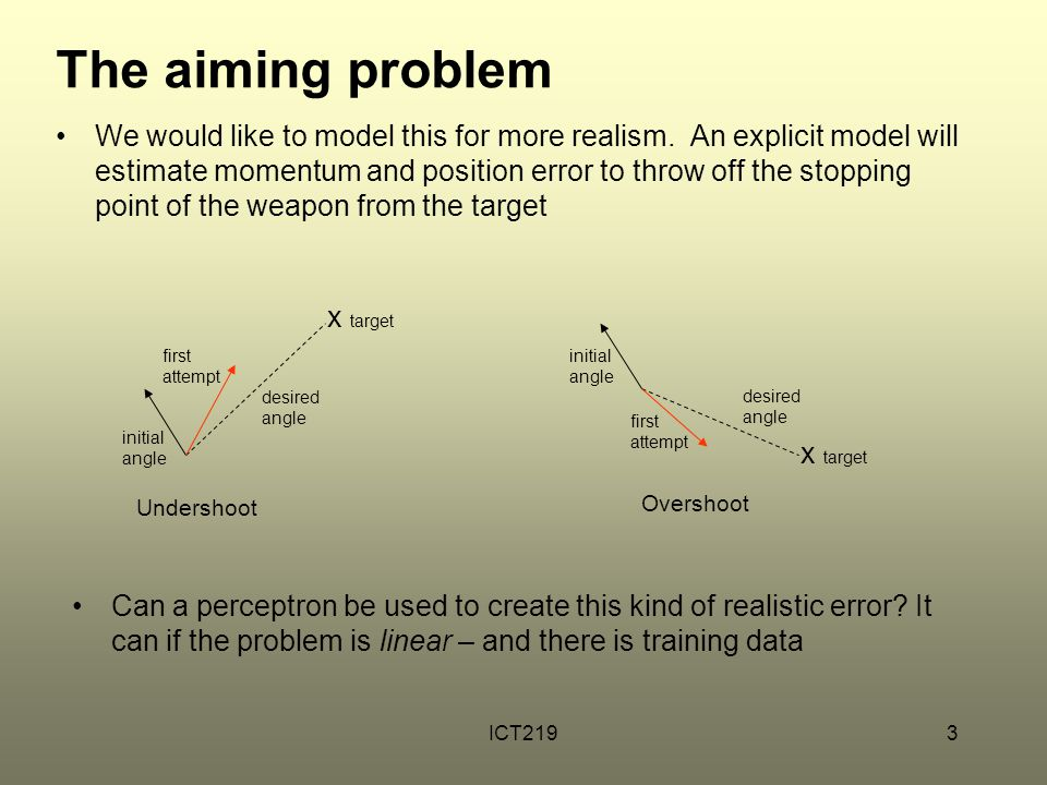 The aiming problem