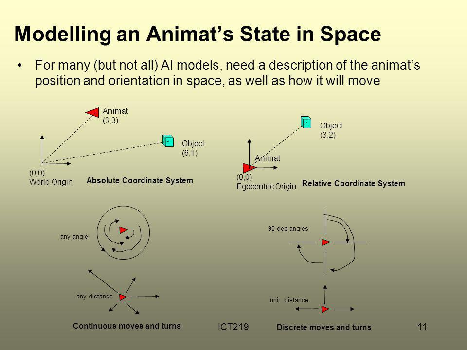 Modelling an Animat's State in Space