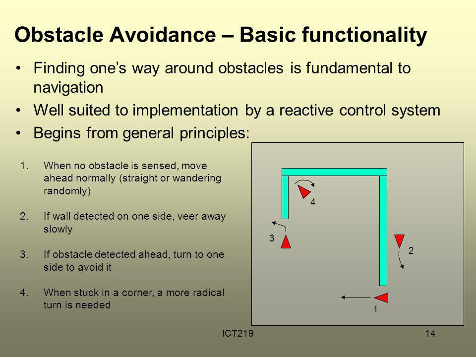 Obstacle Avoidance – Basic functionality