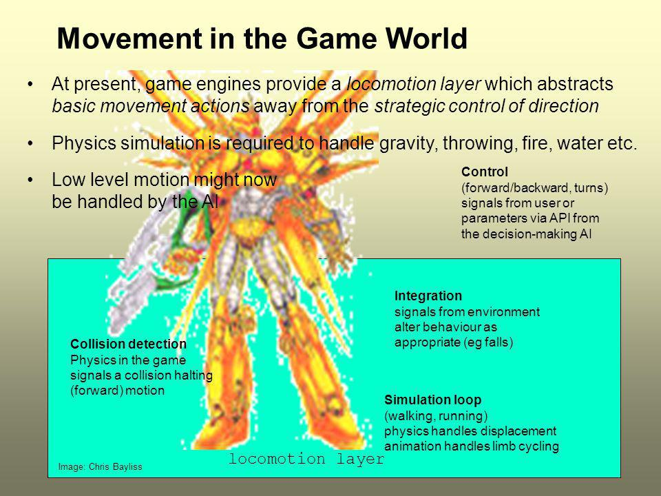 Movement in the Game World