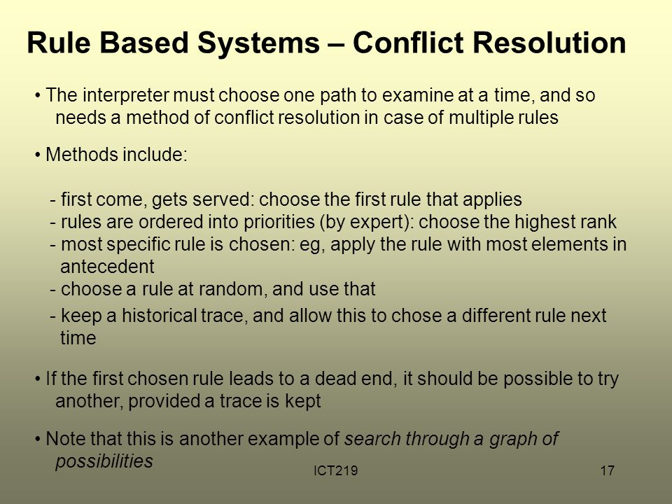 Rule Based Systems – Conflict Resolution