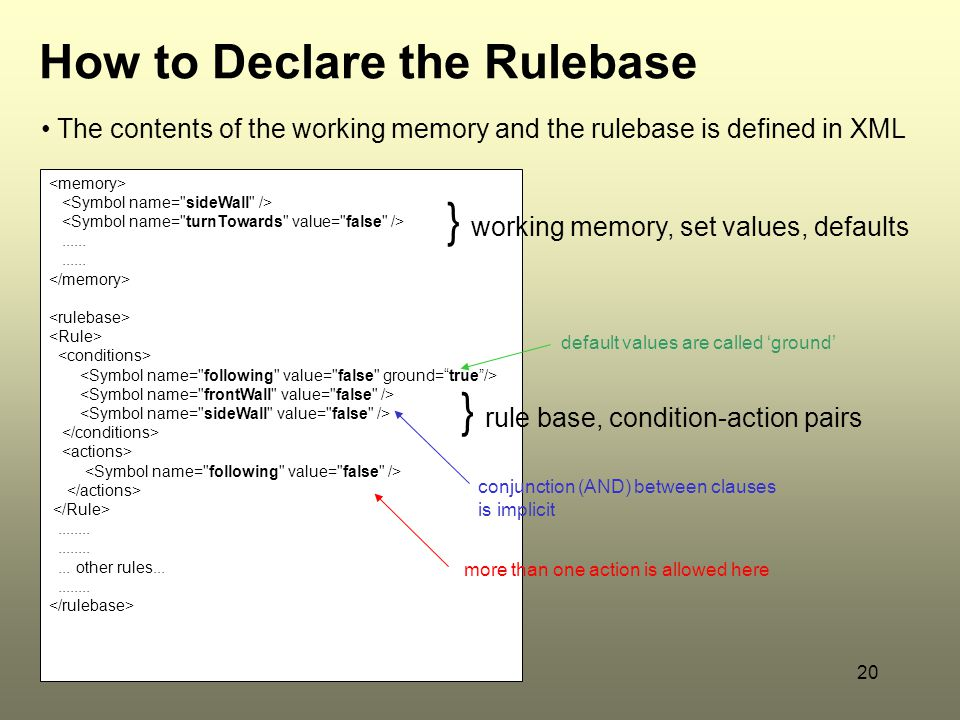 How to Declare the Rulebase