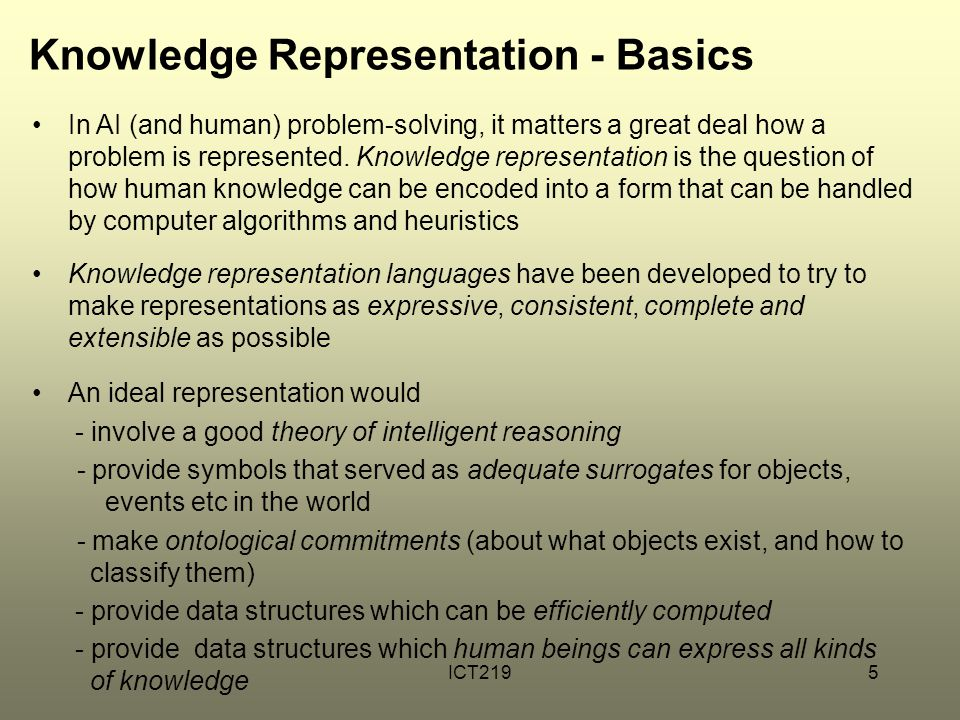 Knowledge Representation - Basics