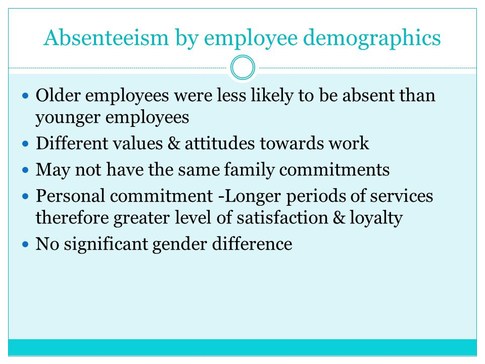 Absenteeism by employee demographics
