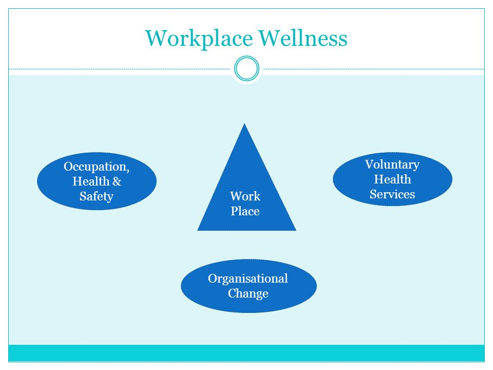 Workplace Wellness Occupation, Health & Safety Work