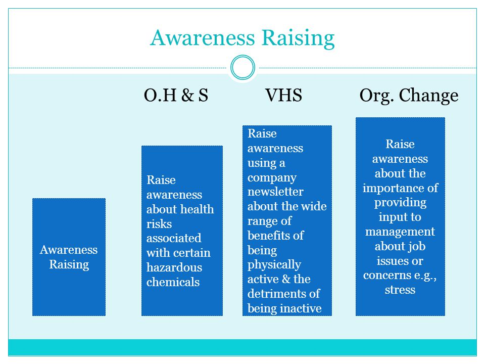 Awareness Raising O.H & S VHS Org. Change