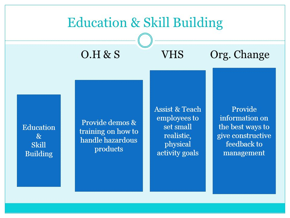 Education & Skill Building