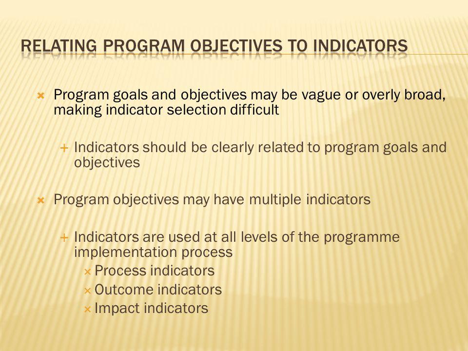 Relating Program Objectives to Indicators
